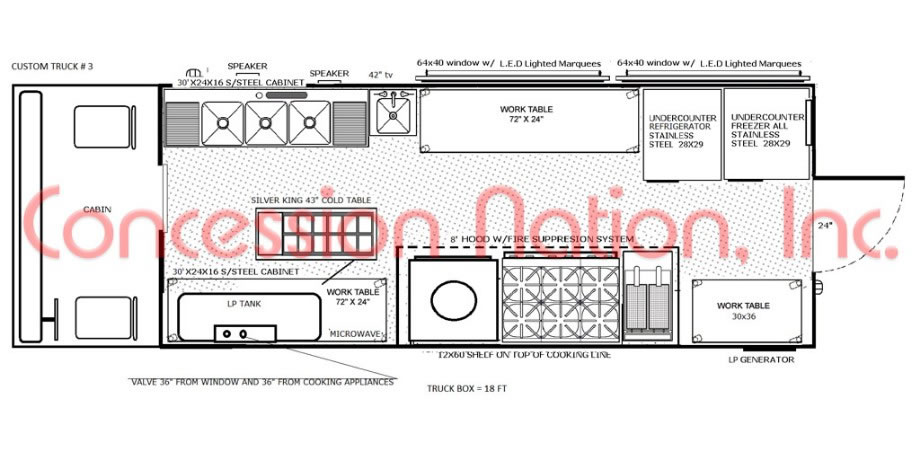 Food truck layout best layout room for Food truck design plan
