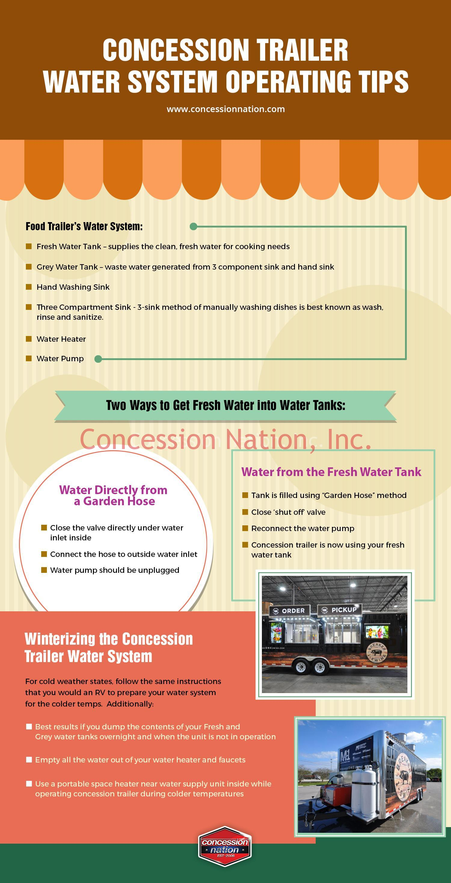 Concession Trailer Water system operating Tips